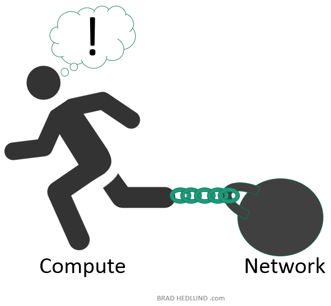 Archives  The Network Virtualization Blog  VMware Blogs