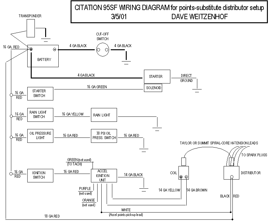 FF Wiring diagram | Ford F1600 Starter Wiring Diagram |  | ApexSpeed.com