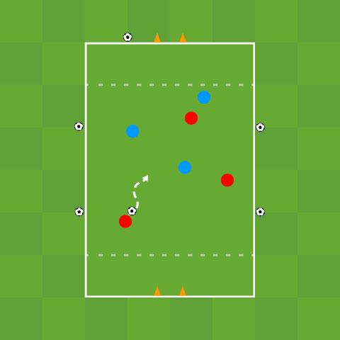 Ball Manipulation: 3v3 Attacking Zones