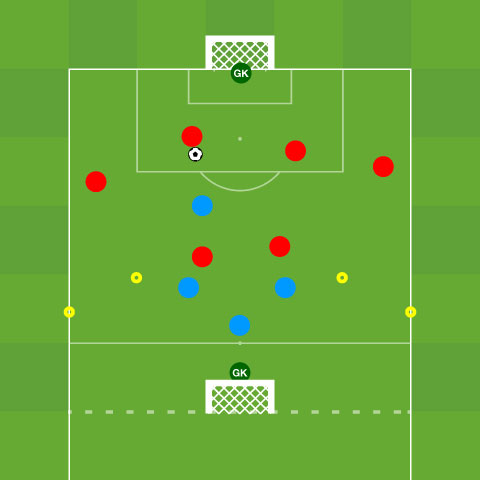 Build Up From The Back: 8v5 Game
