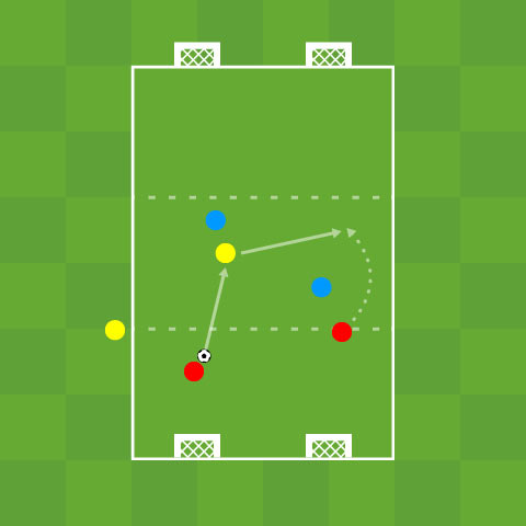 Build Up Through Thirds: 2v2 Four Goal Game