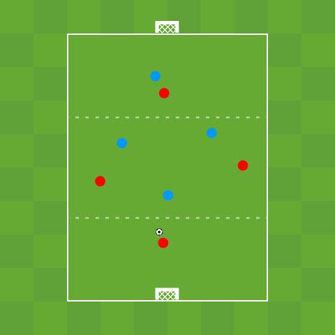 Build Up Through Thirds: 2v2 Four Goal Game