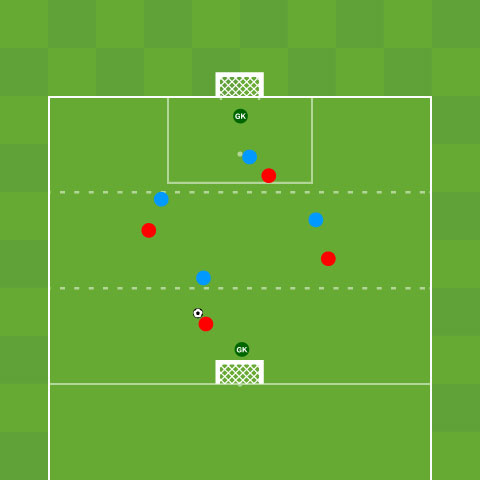 Final Third Combinations: Small-Sided Game