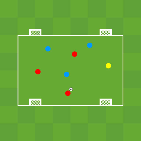 Team Defending:  Small-Sided Game