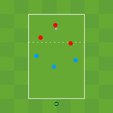 Team Defending:  Communication Practice