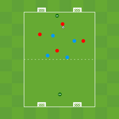 Team Defending:  Four Goal Game
