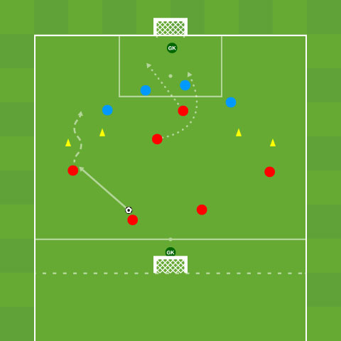 Creating Chances From Wide Areas: Small-Sided Game