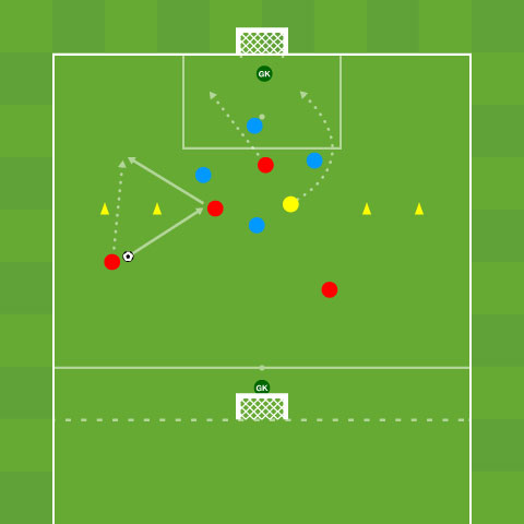 Creating Chances From Central Areas: Skill Practice