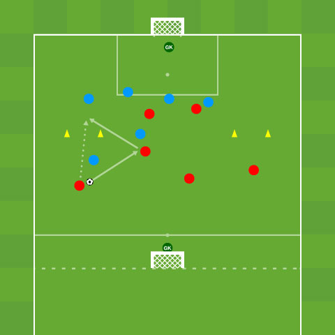Creating Chances From Central Areas: Small Sided Game