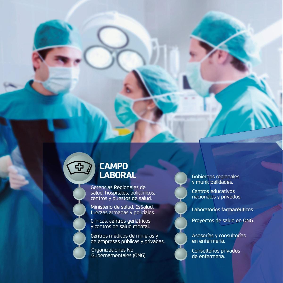 Carrera Profesional de Enfermería