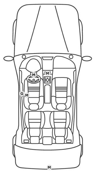 Renault M U00e9gane 3 - Berline Compacte - 5 Portes