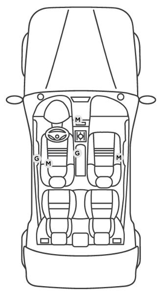 Renault Kadjar - 4x2 Et Suv - 5 Portes - Essence
