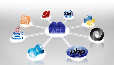Full RSS API