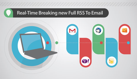 Full RSS to email
