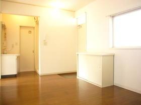リバーサイド谷頭Ⅱ 202号室のその他