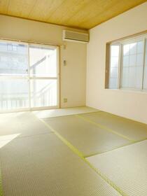 コーポ秋山2 202号室の眺望