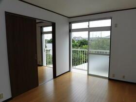 コーポ岩崎2号棟 201号室のその他