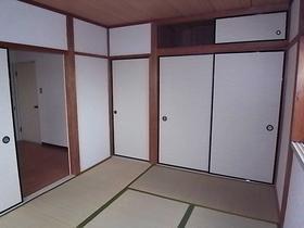 グリーンハウスタガヤA 201号室のその他