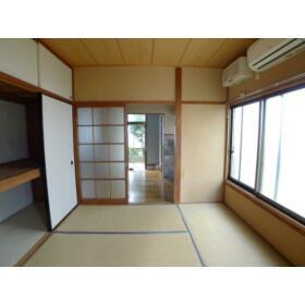 柳コーポ 103号室の景色