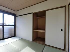 ネオ・アヴァンセ五代 弐番館 202号室の収納