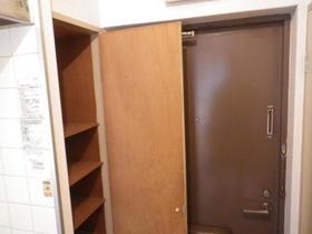 ユースフル田園調布 201号室の玄関