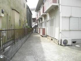 昴Ⅱ 205号室の駐車場