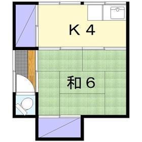 藤田荘 1号室の間取り