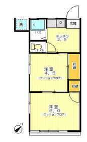 シティコート渋谷 201号室の間取り
