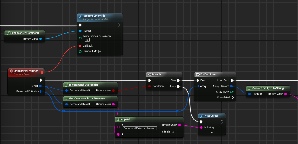 Creating an entity in blueprints