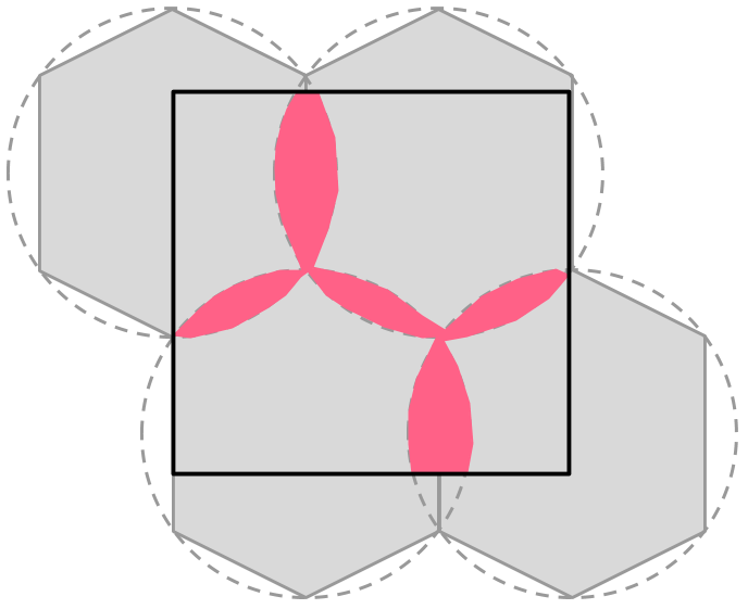 Hexagonal load-balancing showing overlap regions