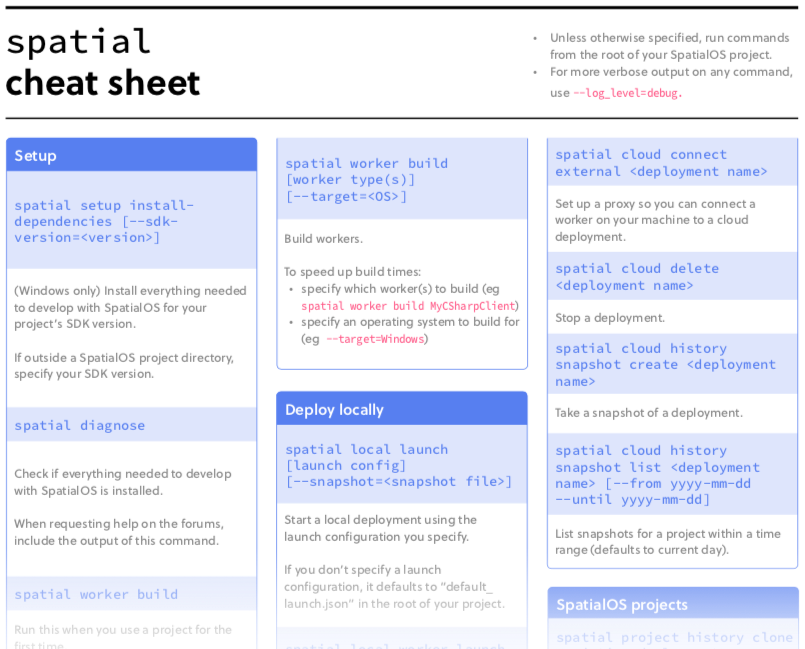 spatial cheat sheet
