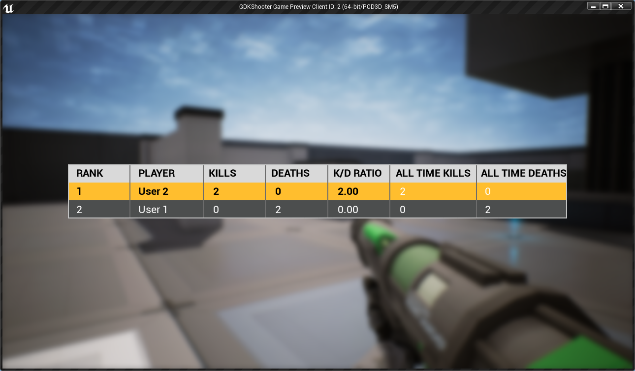 K/D counts getting populated