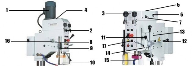 WIERTARKA GWINCIARKA STOŁOWA SLUPOWA KOLUMNOWA DO METALU PRZEKŁADNIOWA MAKTEK Z5040T 40 mm Z AUTO POSUWAMI EWIMAX
