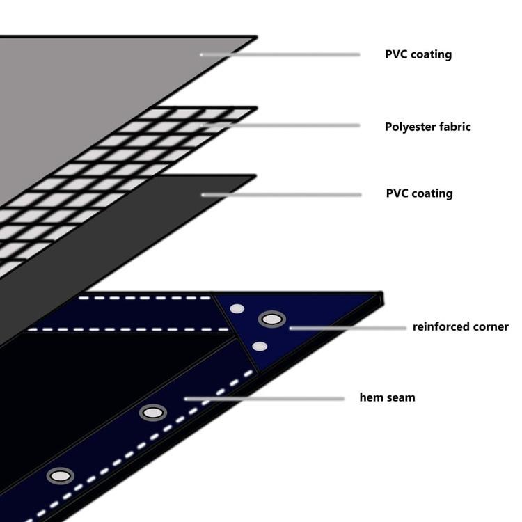 Plandeka 650 g/m², 4 x 5 m, szara